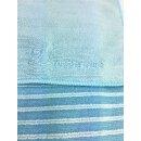 Tupperware Faser Pro Wisch Mop Bodentuch hellblau Wischtuch NEU